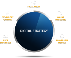 main_digital-strategy